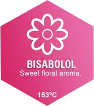 Bisabolol Graphic