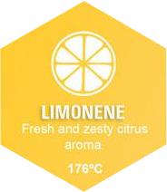 Limonene Graphic